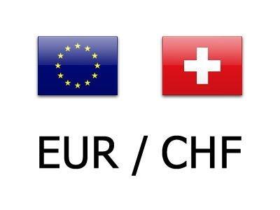 EUR/CHF Weekly Outlook