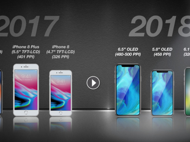 Apple will release 3 new iPhones next year — including a super-sized iPhone X (AAPL)
