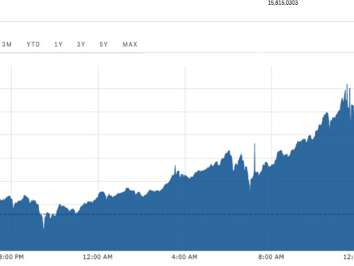 Bitcoin soars more than $3,000 on Coinbase before site crashes — but other exchanges have totally different prices