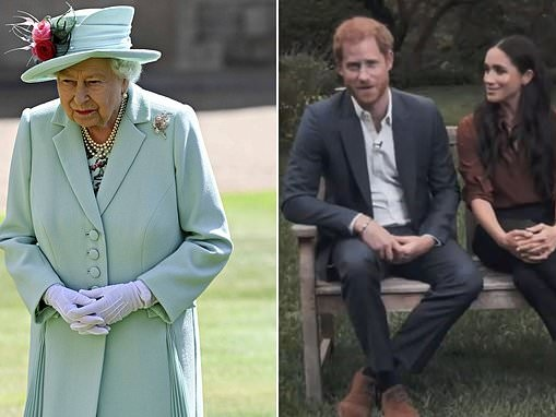 Harry and Meghan's US election intervention 'violated' terms of deal with Queen, say senior aides