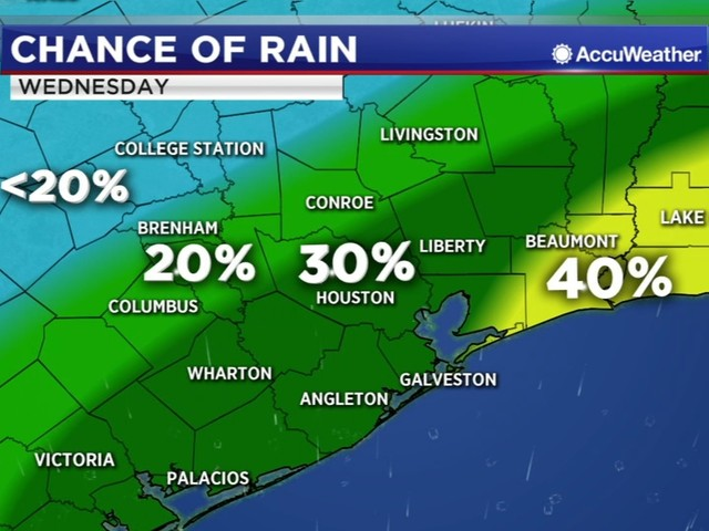 Rain chance goes down Wednesday, back up for the weekend
