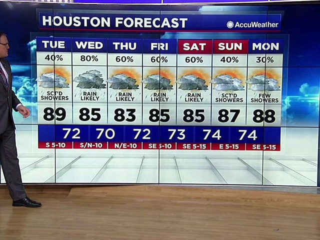 ONE MINUTE WEATHER: Rain returns to Houston this week