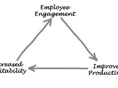 How to increase productivity and positivity with an employee engagement scheme