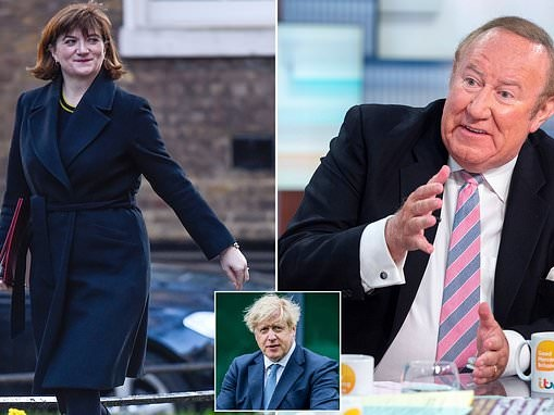 Nicky Morgan and Andrew Neil are in the running to be the BBC's next chairman