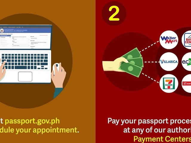 DFA Launches e-Payment Portal for Passports Nationwide