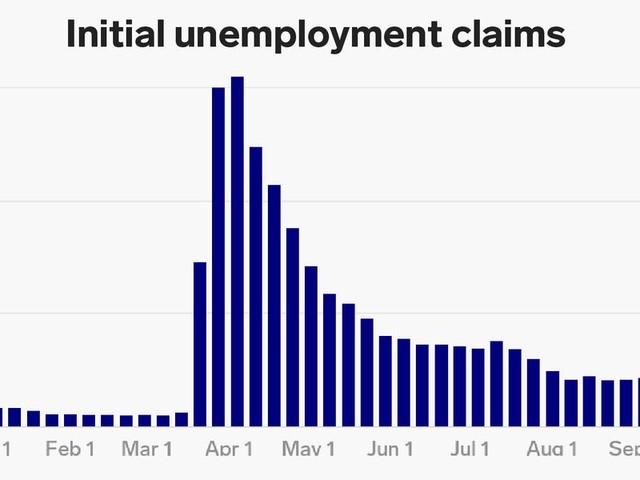 US weekly jobless claims fall more than expected to 751,000 as labor-market recovery continues