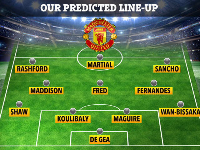 How Man Utd could line up in summer after Jadon Sancho and James Maddison transfers.. but without Paul Pogba