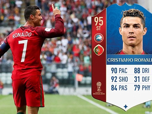 FIFA 18 World Cup ratings: Cristiano Ronaldo is still the highest rated player