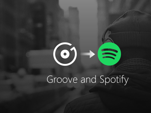 Spotify Launches R&D Hub in London