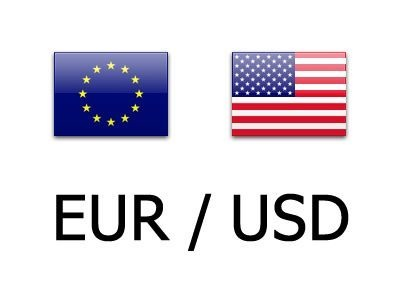 EUR/USD Mid-Day Outlook