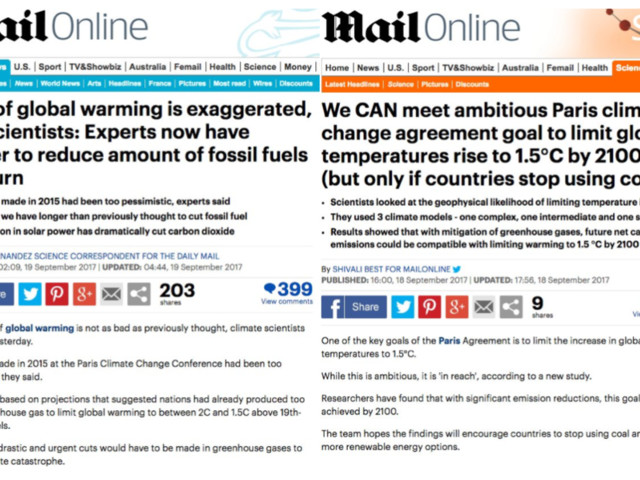 Daily Mail writes two articles on same climate study with wildly differing conclusions