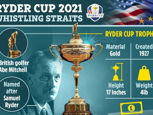 What is Ryder Cup trophy made from and who is Samuel Ryder?