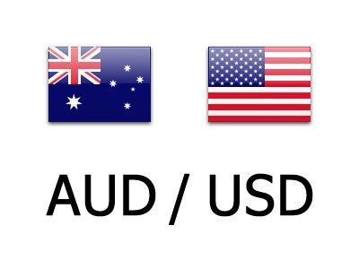 AUD/USD Daily Report