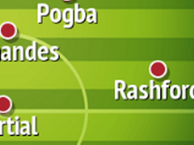 How Manchester United should line up vs Sheffield United