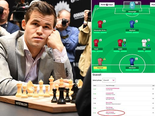 World chess champion Magnus Carlsen on the brink of reaching top spot in Fantasy Football table