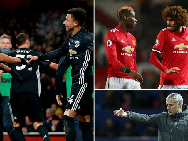 Manchester United news and transfer rumours LIVE Jose Mourinho and Man City team news updates