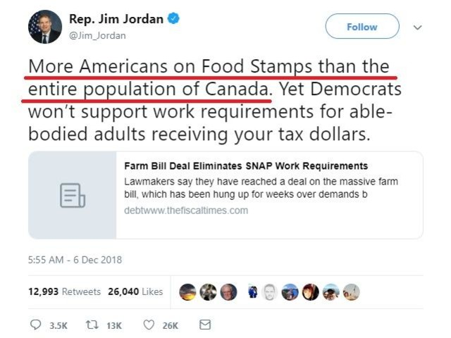 Rep. Jim Jordan: More Americans on Food Stamps than the entire population of Canada. Yet Democrats won't support work requirements for able-bodied adults receiving your tax dollars. (Can Pop: 37million / Food Stamps 40.3million) - MIND BLOWING