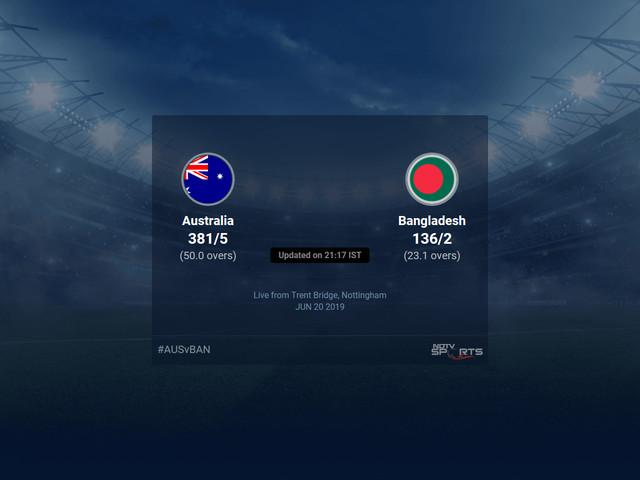 Australia vs Bangladesh Live Score, Over 21 to 25 Latest Cricket Score, Updates
