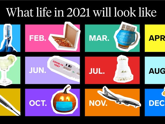What life in 2021 will look like