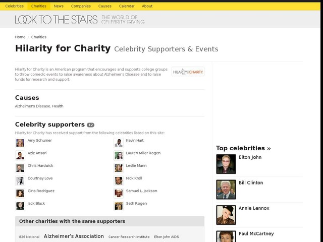Spotlight: Hilarity for Charity's Celebrity Supporters