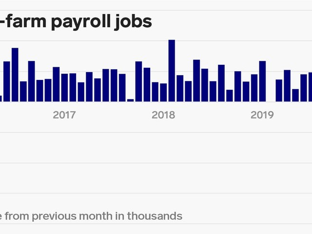 The US economy lost 701,000 jobs in March, even before the worst of the coronavirus shutdown