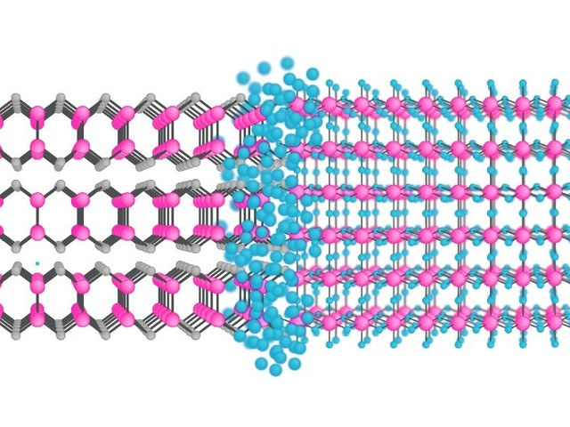 Next generation synthetic covalent 2D materials unveiled