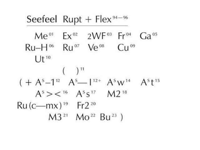 Seefeel - Rupt & Flex 1994-96
