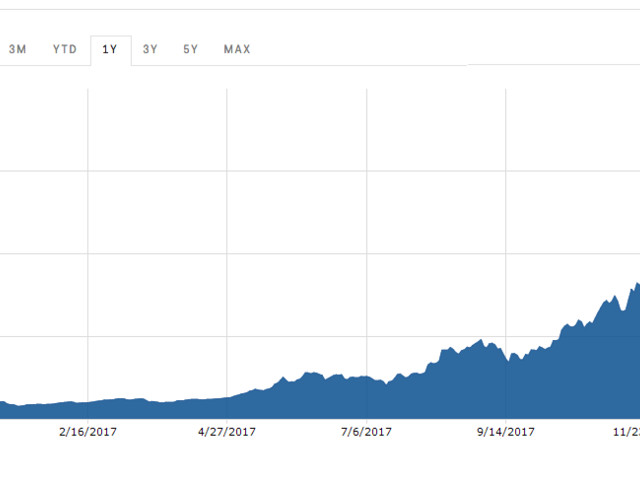 An app for buying and selling bitcoin has rocketed to the top of the iPhone App Store charts (AAPL)