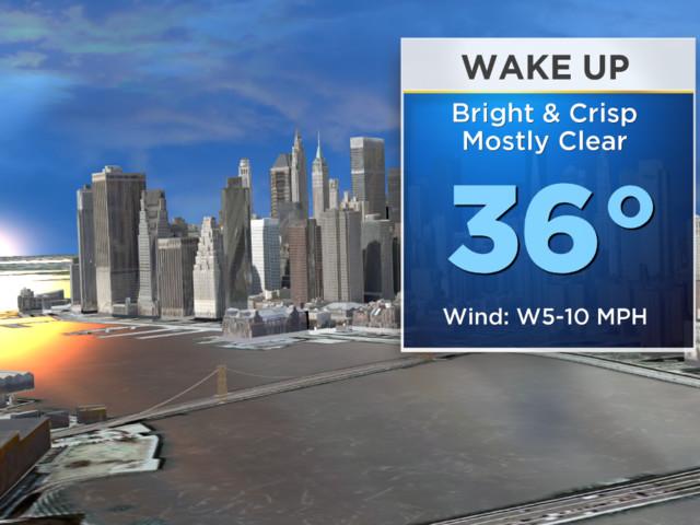 1/21 CBS2 Sunday Morning Weather Headlines