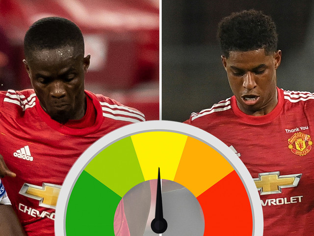 Man Utd player ratings: Eric Bailly a rare bright spark as Marcus Rashford struggles for poor United
