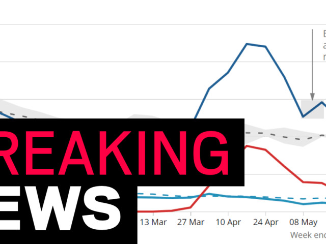 UK records lowest coronavirus deaths for seven weeks