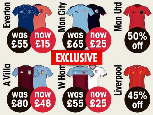 Desperate Premier League clubs slash the price of replica shirts by up to 70 per cent after coronavirus ends season