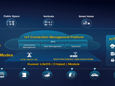 Groupe PSA and Huawei showcase their first connected vehicle