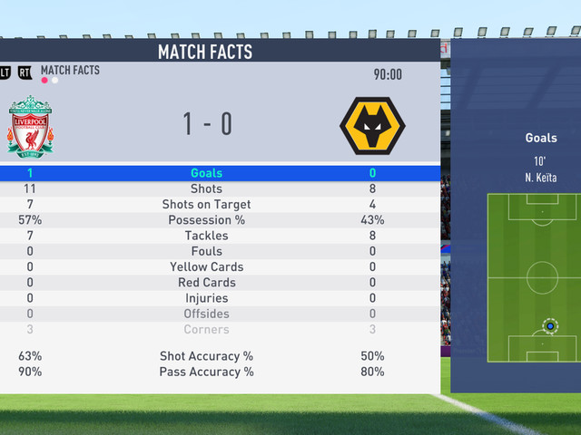 The Premier League title run-in predicted - Every Liverpool and Man City game simulated on FIFA 19