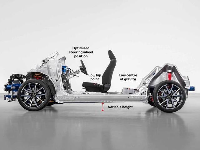 Toyota reveals new modular small car platform