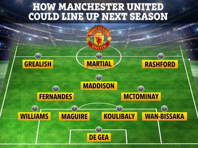 How Man Utd will line up with James Maddison, Jack Grealish AND Bruno Fernandes with Paul Pogba set to quit Old Trafford