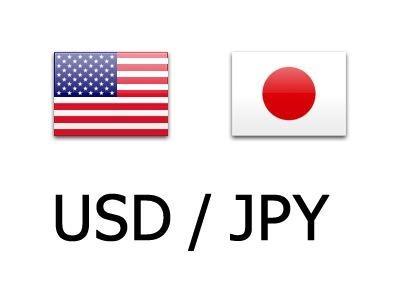 USD/JPY Weekly Outlook