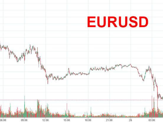 Euro Tumbles Ahead Of Yellen, Macron Speeches As Stocks Shake Off Korean Crisis