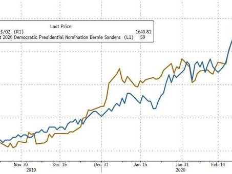 """""""Haven Of Last Resort"""" - Goldman Sees Gold At $1800 Due To Virus & Bernie Sanders Fears"""