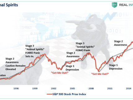 Investors Dilemma: Pavlov's Dogs & The Ringing Of The Bell