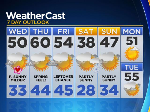 2/14 CBS2 Wednesday Morning Weather Headlines