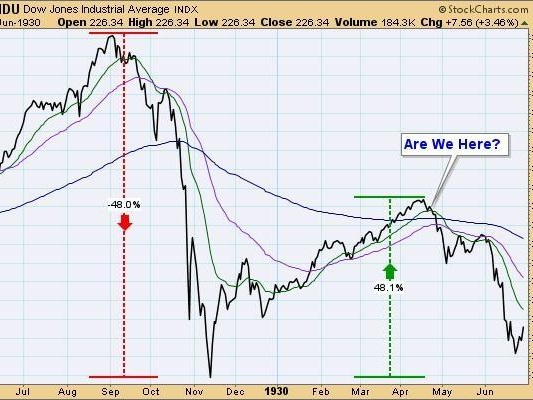 """""""Reversions Happen Fast"""" - Bulls & Bears Square-Off At This Line"""