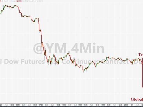 Futures Take Another Leg Lower After China's Global Times Accuses US Of Backpedaling In Trade Talks