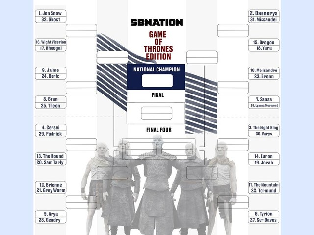 A 32-character Game of Thrones bracket to see who survives