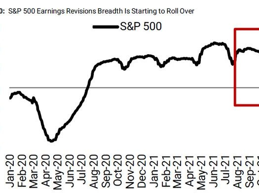 An Ominous Trend Emerges Below The Surface Of A Blowout Q3 Earnings Season