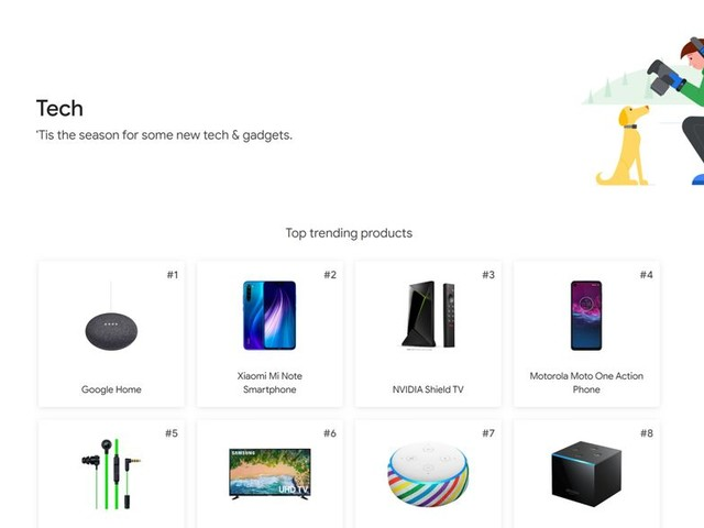 Google Launches New Shopping Portal That Shows You What Everyone Else Is Buying