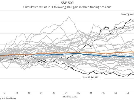 The 1930s Guide To Whether The Rally Can Continue