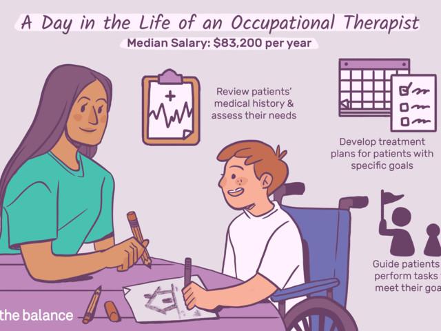 Occupational Therapist Job Description: Salary, Skills & More