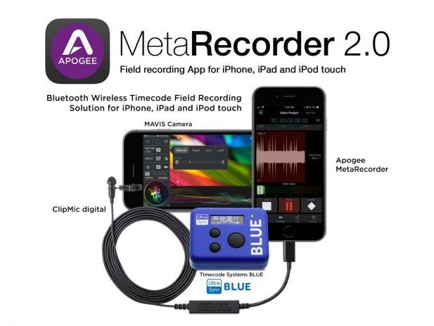 Apogee Updates 2-Channel iOS Recording App
