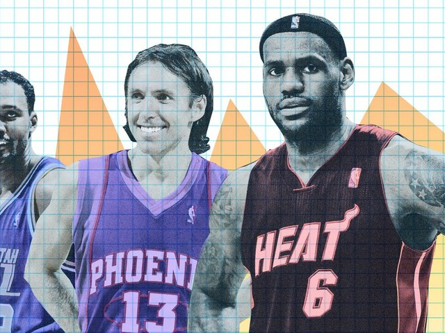 The NBA's Biggest Playoff Underperformers and Overperformers of the Past Three Decades